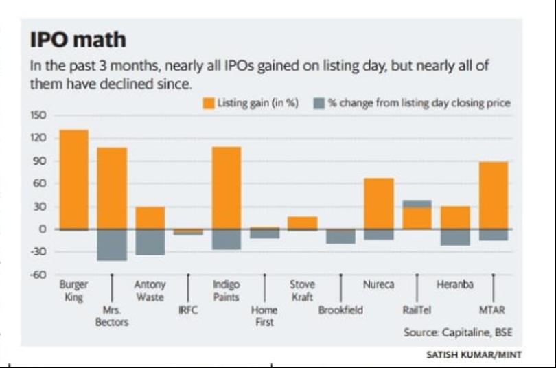 Hexagon IPO Math